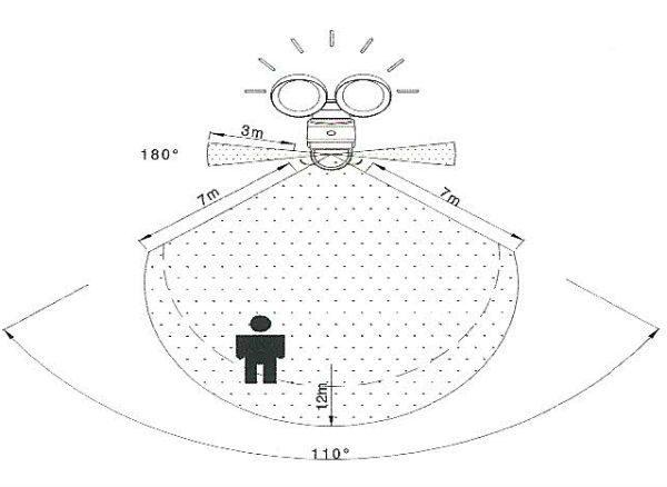 Sensor-Range_